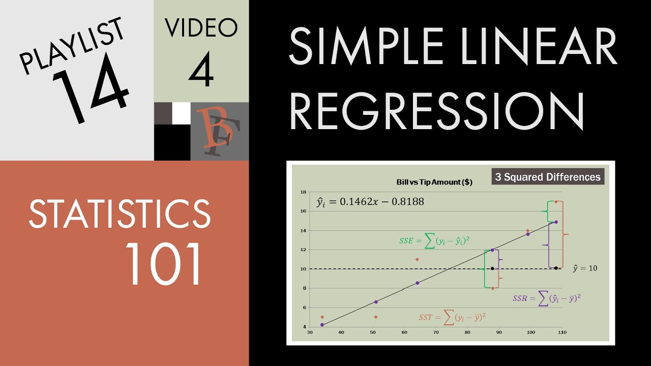 Statistics 101: Linear Regression, Fit and Coefficient of Determination