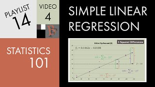 Statistics 101: Simple Linear Regression (Part 4), Fit and the Coefficient of Determination