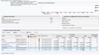 Use the Middleware Diagnostics Advisor to Size the JDBC Connection Pool