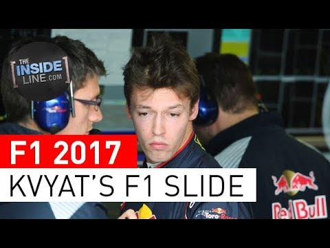 F1 NEWS 2017 - TORO ROSSO: KVYAT'S F1 SLIDE [THE INSIDE LINE TV SHOW]