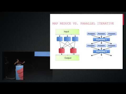 Deep Learning and NLP with Spark - by Andy Petrella