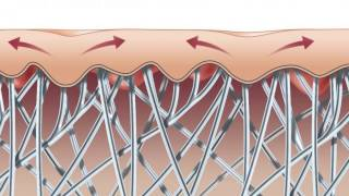 видео Уход за стареющей кожей лица и шеи: основные правила и рекомендации