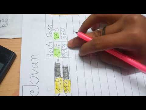 Thai lottery 3up last touch and Down 1/12/2017