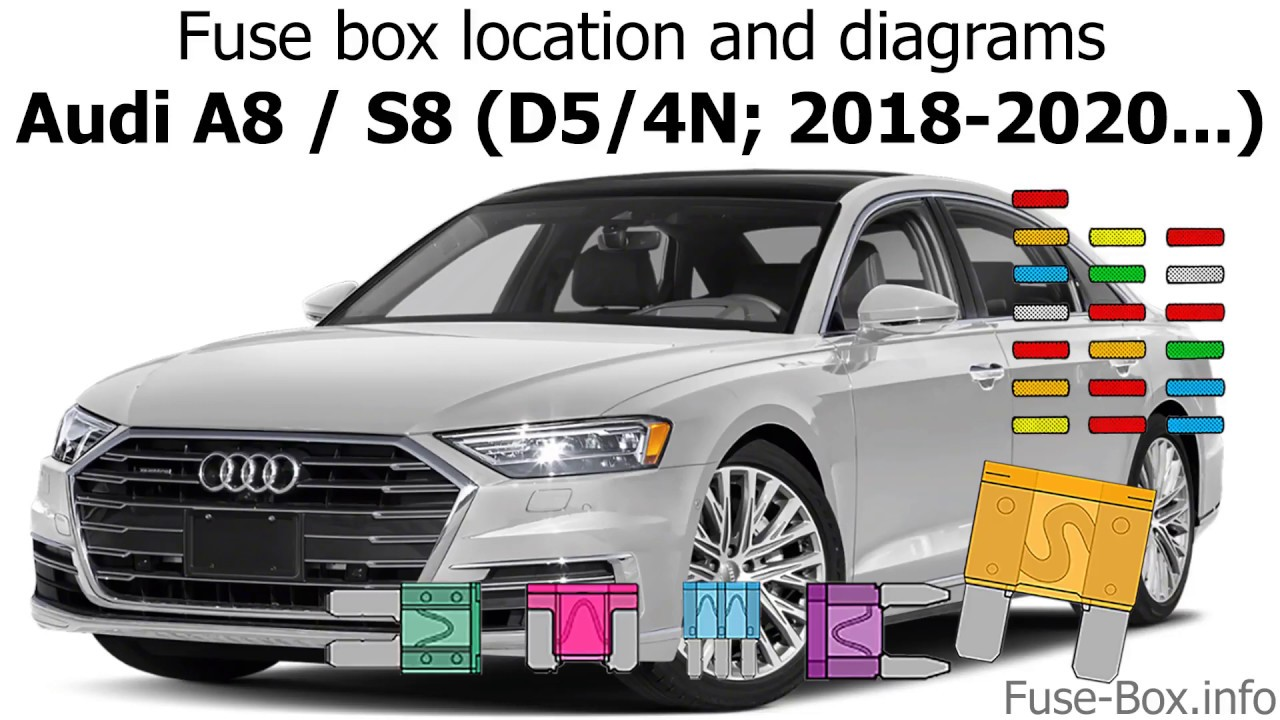 Fuse box location and diagrams: Audi A8 / S8 (2018-2020..) - YouTube | Audi S8 Fuse Box Location |  | YouTube