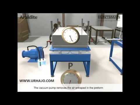 Resin Transfer Moulding - RTM [Araldite - Huntsman]