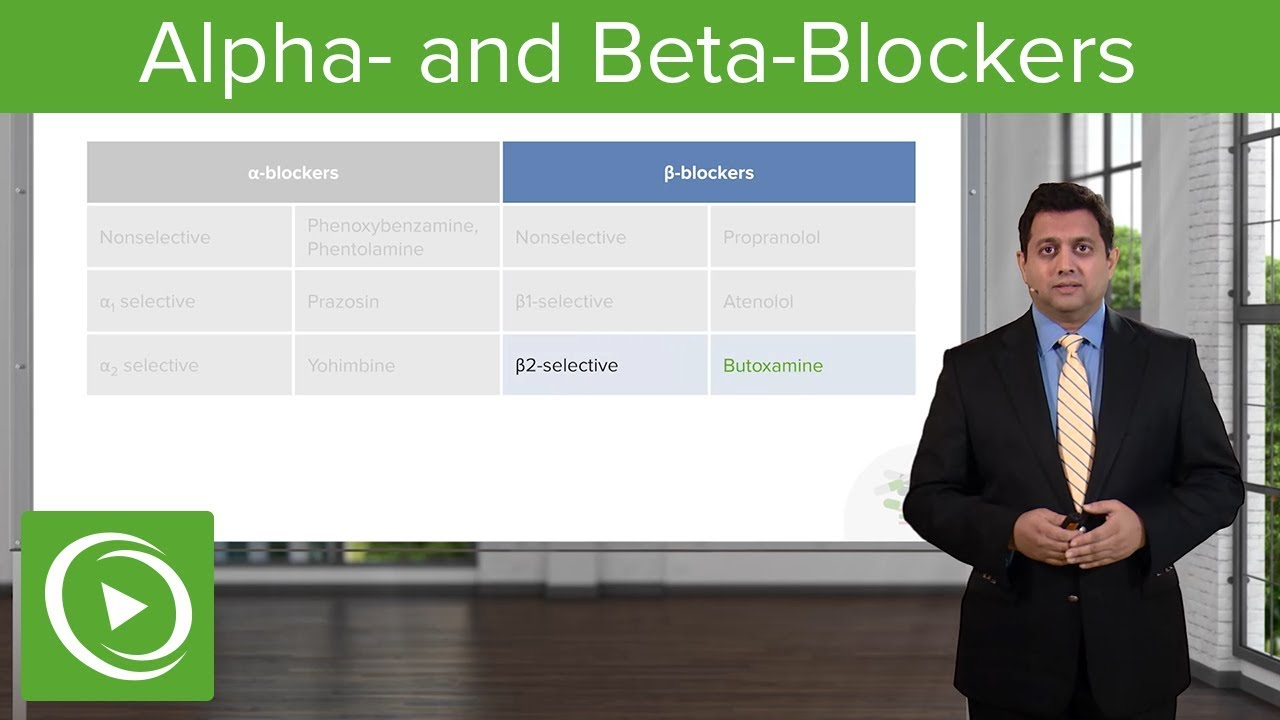 Alpha- and Beta-Blockers – ANS - Pharmacology | Trailer