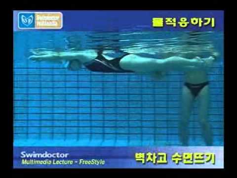 Hydrodynamics of Swimming