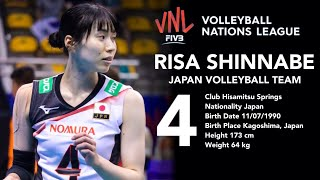 Top 15 Volleyball Spikes by Risa Shinnabe 新鍋理沙 | FIVB Women's VNL 2018