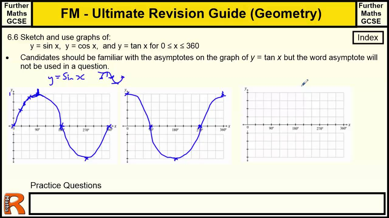 geometry  sketch and use graphs of sinx cosx tanx
