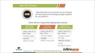Overview of ShoreTel Connect