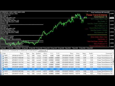 Best Automated Forex Robot - Latest Version Latest Trading Results - 100% Profitable Forex Robot