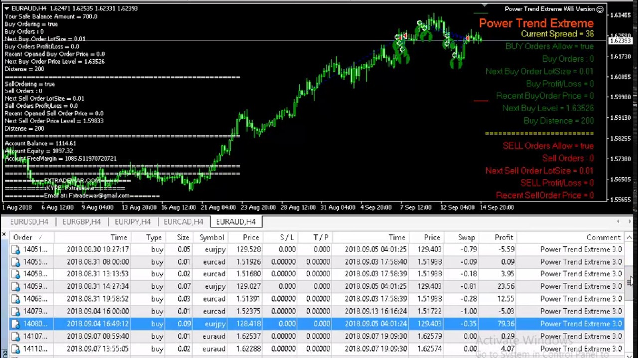 forex auto trading robot software free download