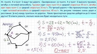Задача 3 (В4) № 26683 ЕГЭ-2015 по математике. Урок 12