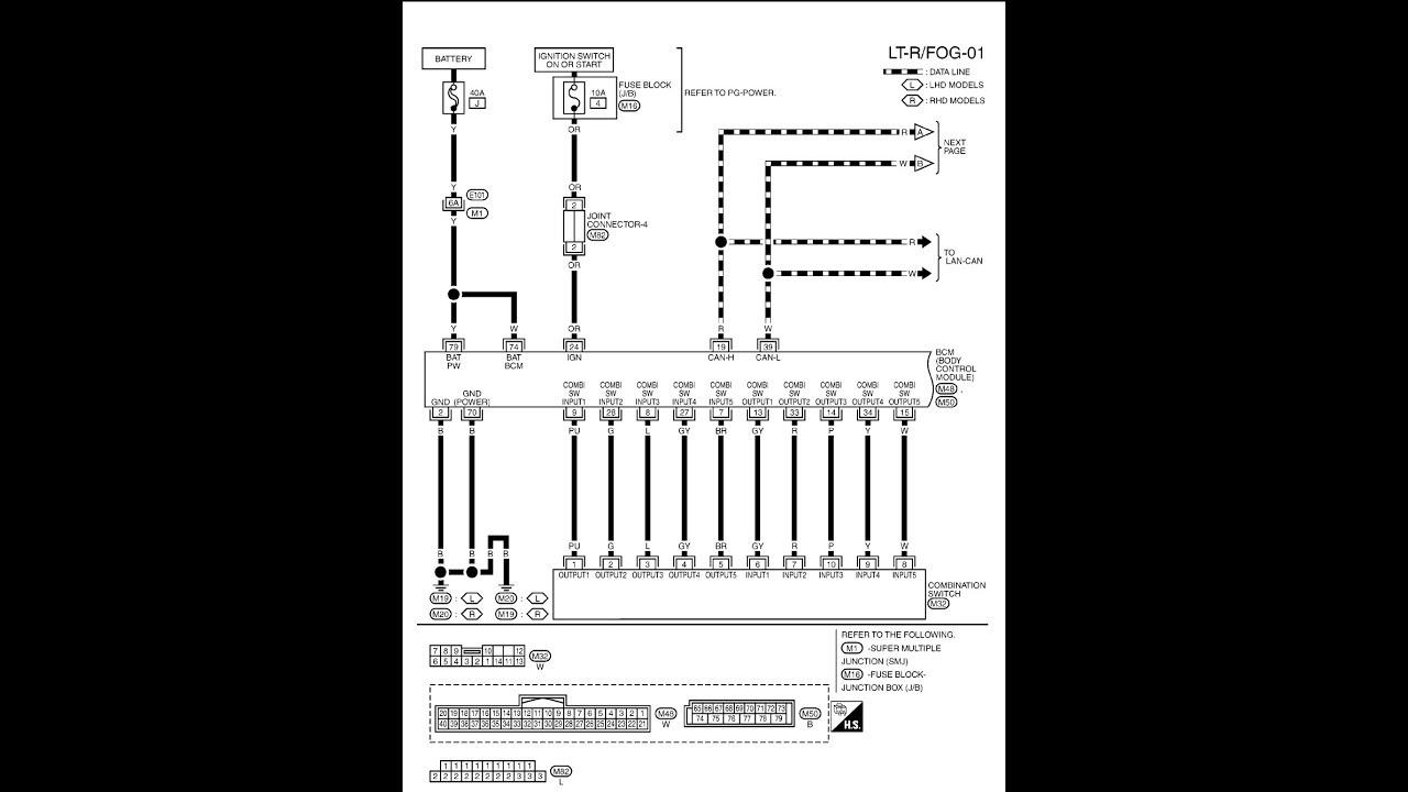 Nissan Micra K12 Wiring Diagram Pdf