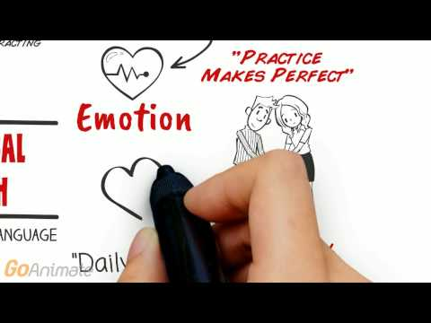 Physical Touch | The 5 Love Languages Animated