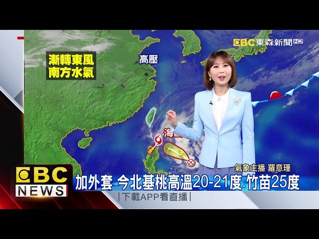 氣象時間 1081120 早安氣象 東森新聞