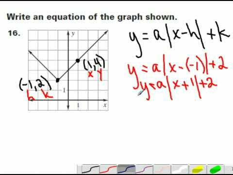 Writing Absolute Value Equations Youtube