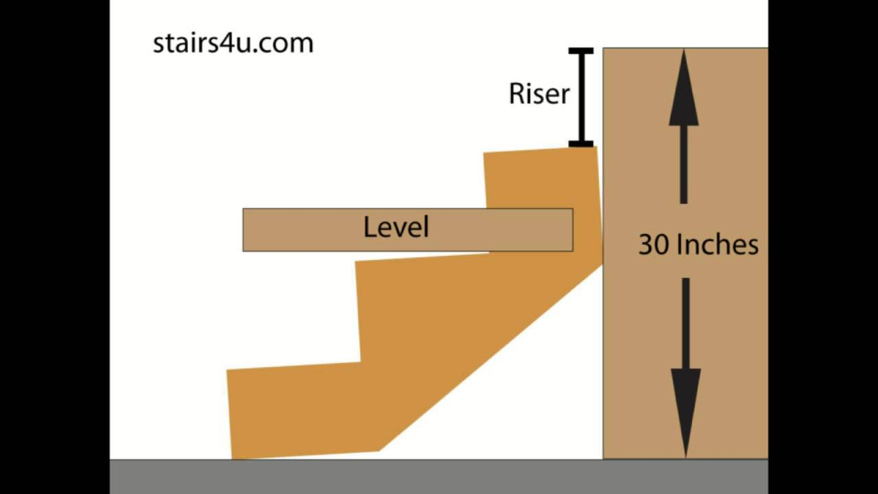 Two Reasons Steps Could Be Out of Level - How to Build ...