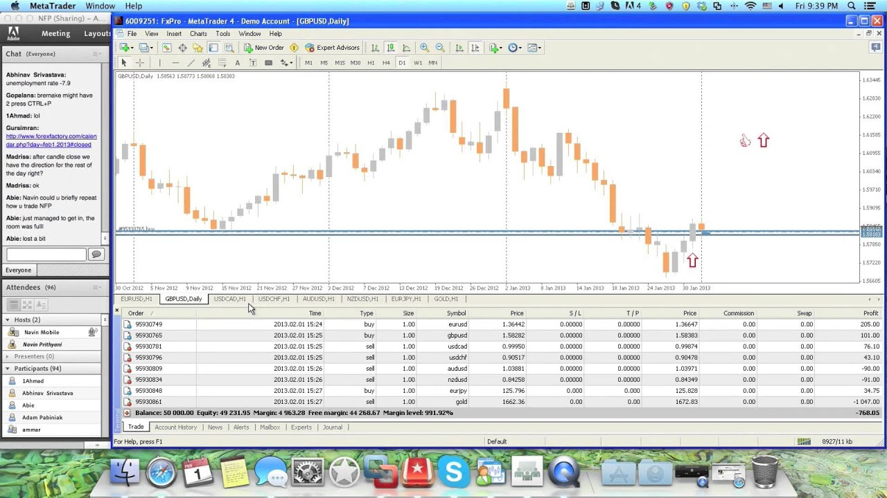 Do not trade forex on nfp day