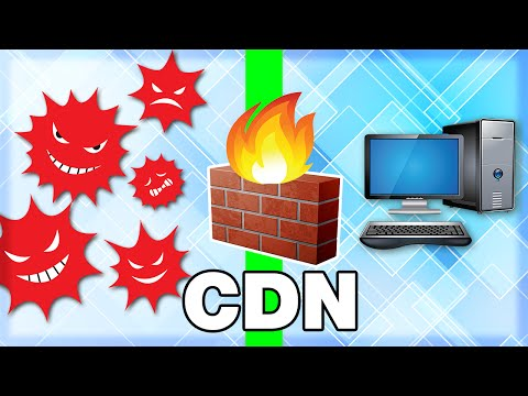 What is a CDN? (Content Delivery Network)