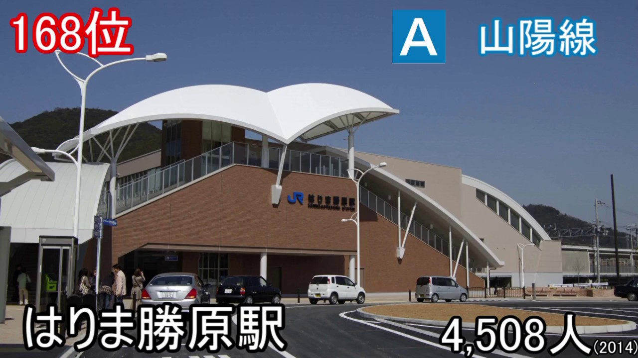 JR西日本 近畿統括本部 乗車客数ランキング
