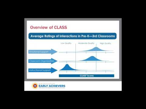 Early Achievers Webinar   Insight into CLASS