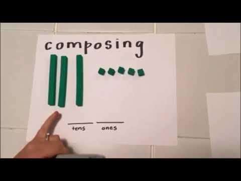 Composing Decomposing Numbers Place Value Kindergarten