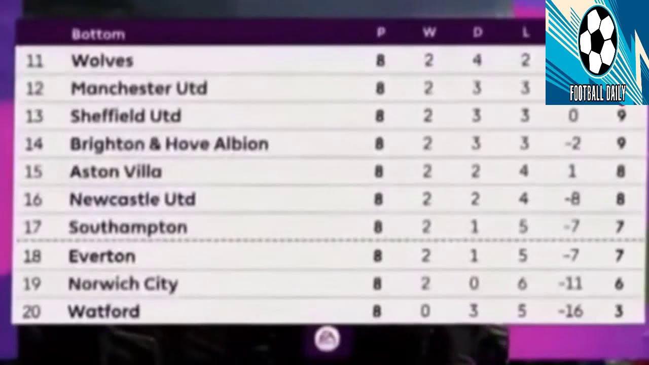 New Castle vs Man United 1-0 Post Match Analysis & All Goals - Owen & Van Persie REACTION