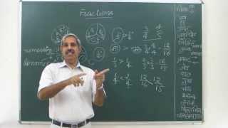 गणित सीखें: Learn Arithmetic/ Fractions (complete)