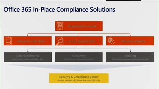 Reduce legal fees and gain insight into your data leveraging Office 365 Advanced eDiscovery