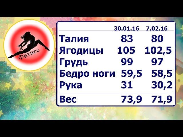 Замеры объемов тела через неделю - 07.02.16. Программа