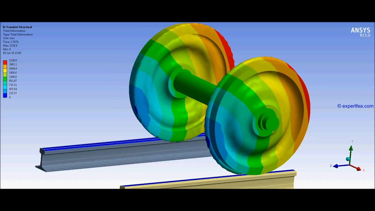 Ansys Wb Transient Structural Fea