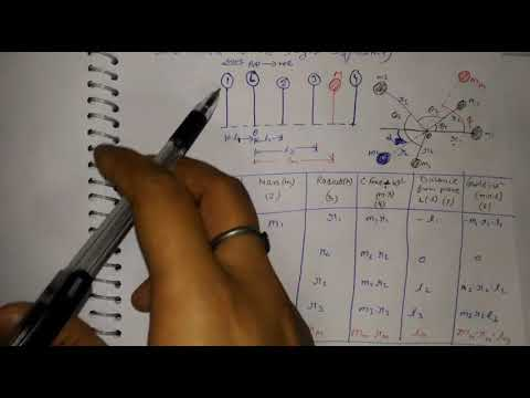 Balancing of several masses in different plane,part-5,,unit-3,DOM