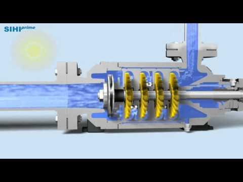 Bomba sihi side channel youtube for Bombas de agua electricas de presion