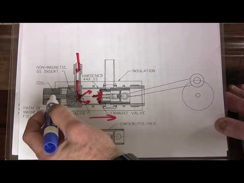 Electronically Controlled Steam Engine