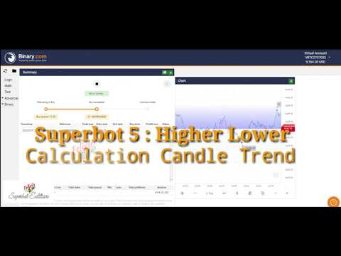 superbot-5-crazy-analys-higher-lower-detect-upper-&-lower-trend-[code-x5]-#binarybot
