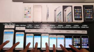 Cкорость работы всех моделей iPhone