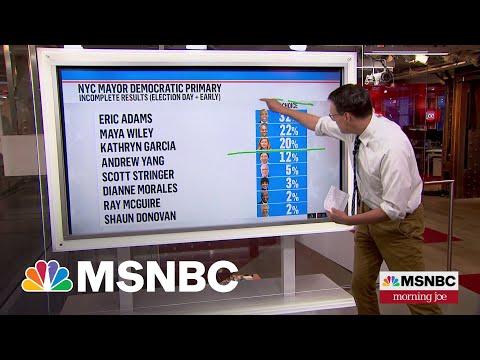 Steve Kornacki Breaks Down Numbers In NYC primary | MSNBC
