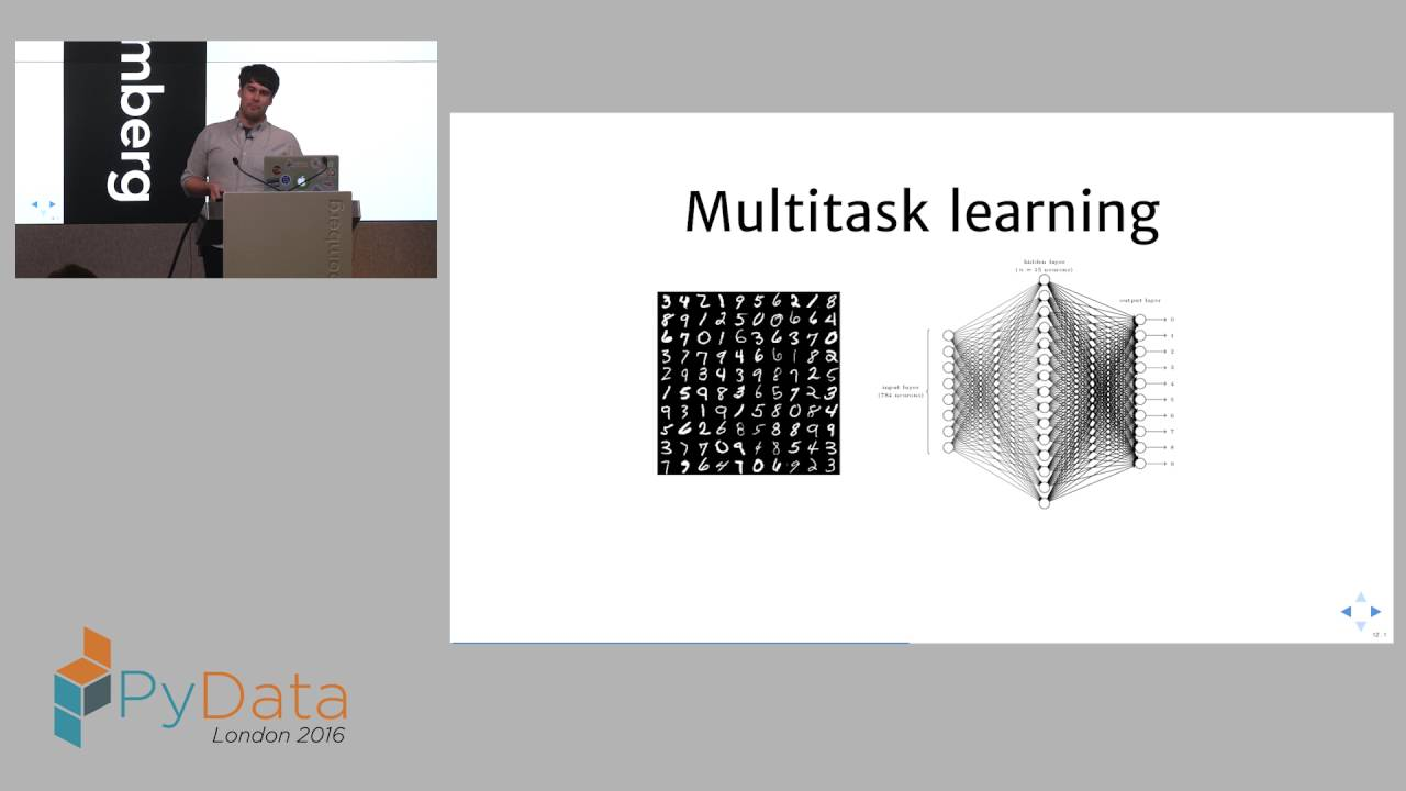 Image from Deep Learning for QSAR