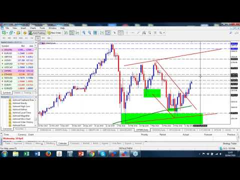 Real-Time Daily Trading Ideas: Wednesday, 18th April: Giancarlo about  EURCAD, EURUSD & DAX
