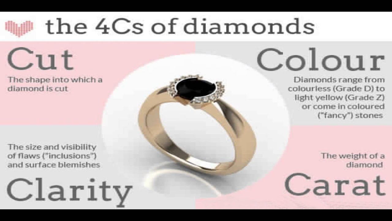 4 cs of diamonds diamond grading chart youtube 4 cs of diamonds diamond grading chart nvjuhfo Images