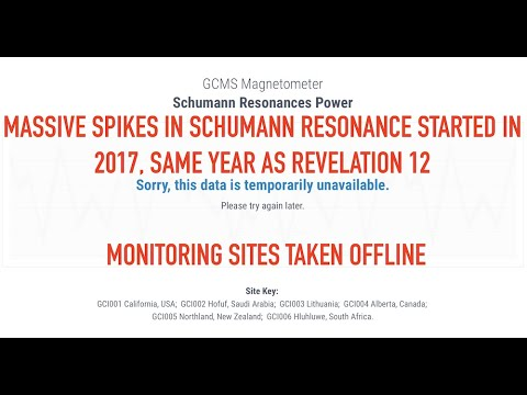 Monitors Taken Offline Again, Schumann Resonance Spikes, Age of Aquarius & Revelation 12
