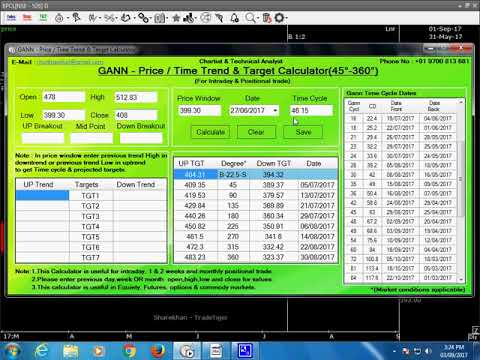 How To Trade a Stock With Gann Price Time Positional Calculator Part2