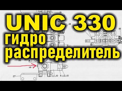 Гидрораспределитель UNIC 330