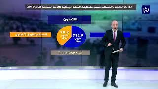 8% نسبة التزام المجتمع الدولي بخطة الاستجابة الوطنية للأزمة السورية في 9 أشهر (15/9/2019)