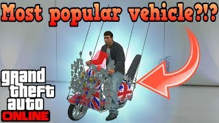 Top 5 most popular vehicles in GTA Online! (According to the community)