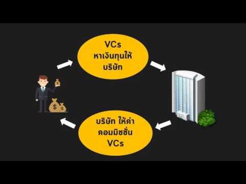 Venture Capitalist (VCs) อาชีพพันล้าน