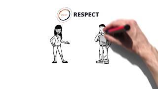 Скачать The Circle Of Trust Process Respect