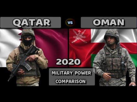Qatar Vs Oman Military Power Comparison 2020