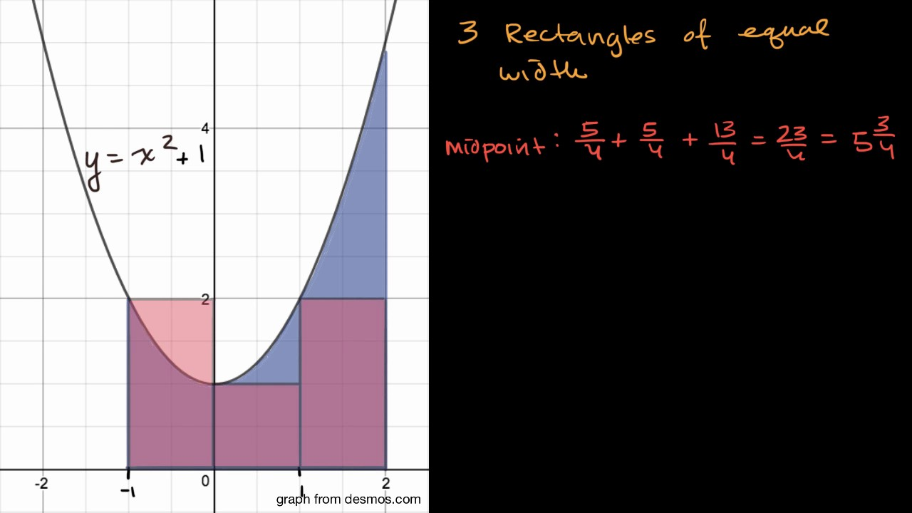 Midpoint sums (video) | Khan Academy